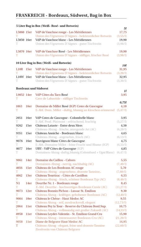 FRANKREICH - Bordeaux, Südwest, Bag in Box