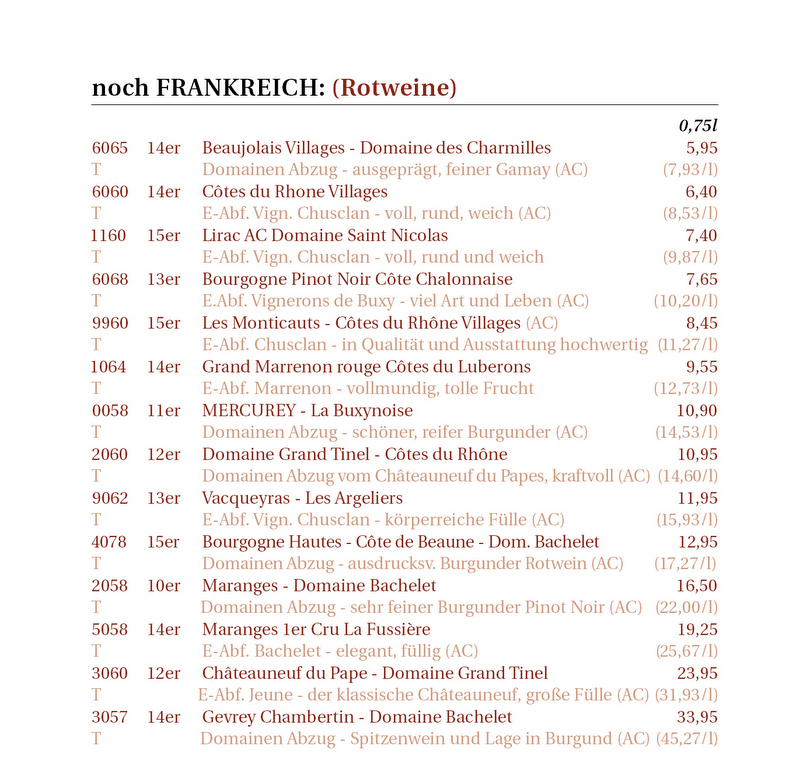 FRANKREICH - andere Gebiete